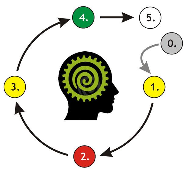 motivacios_kor_logo_web
