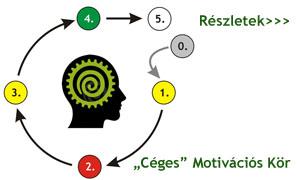 motivacios_kor_widget
